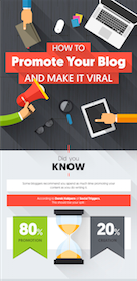 How to Promote your Blog (Infographic)