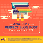 The Anatomy of the Perfect Blog Post (Infographic)