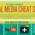 Social Media Cheat Sheet (Infographic)