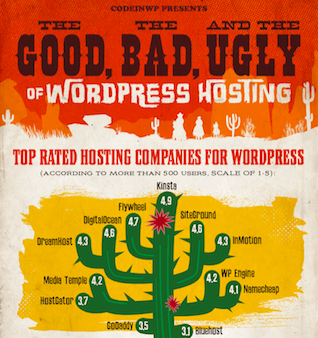 The Good, The Bad & The Ugly of WordPress Hosting