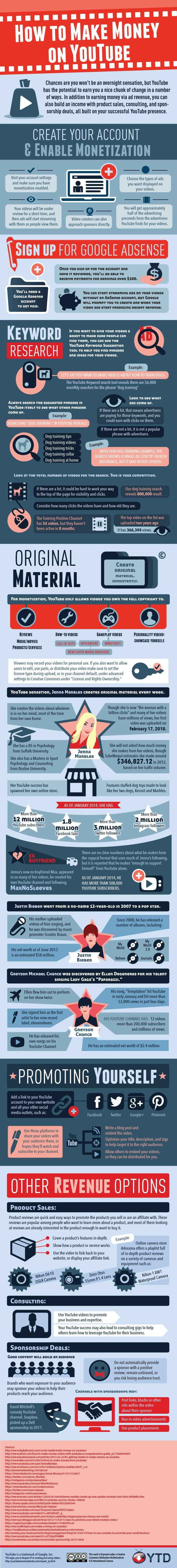 How to Make Money on YouTube (Infographic) - Bakerview